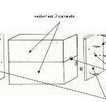 l'assemblage dissocié (3)