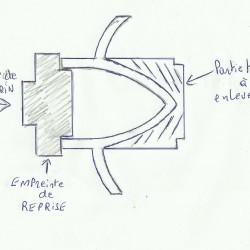 tracé et profil de la coupe hosaluk
